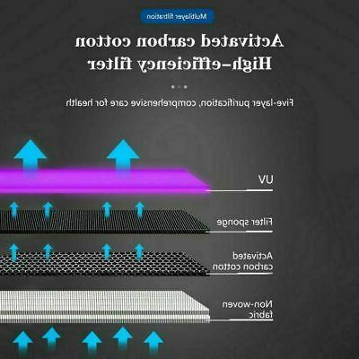 Air Purifier Purifying Ultraviolet