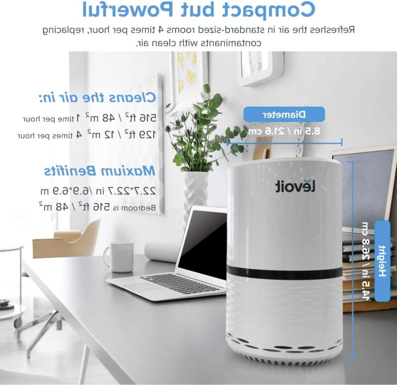 Filter Air Purifiers Allergies Smokers,
