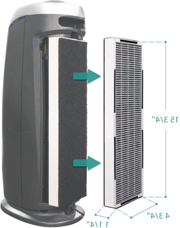 HEPA Purifier Filter Compatible Germ Guardian Activated