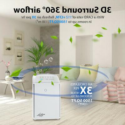 Home Purifiers For Large Medical HEPA Smoke Odor Pet